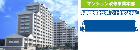 生活環境を改善すると共に建物の資産価値を向上させる