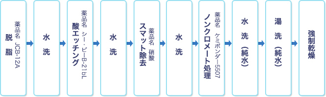 shiroi_flow3